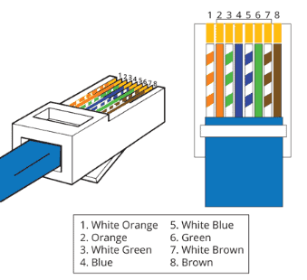 rj45-wire-positions-1